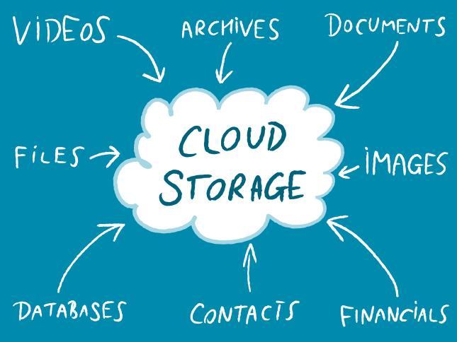 Maksimal gunakan cloud storage