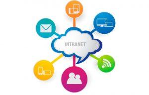 beda intranet dan internet
