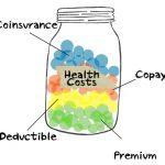 Mengenal Istilah Copay dan Coinsurance Dalam Asuransi